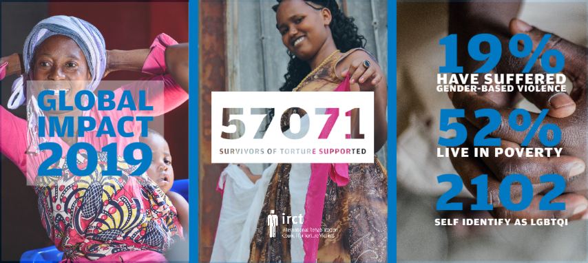 We supported 57071 survivors of torture in 2019!